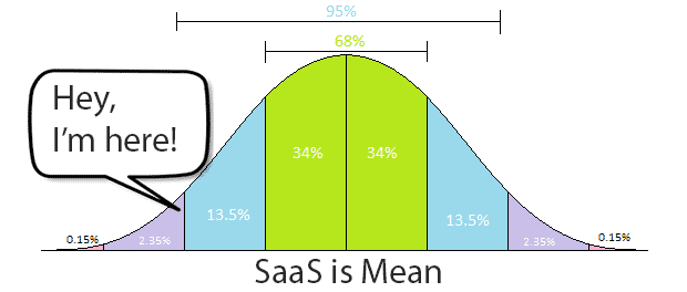 Mautic-advantages-VS-SaaS